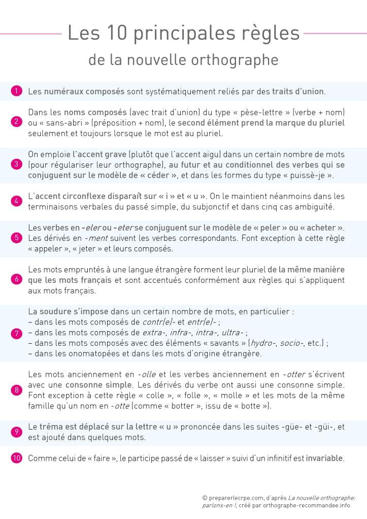 Préparerlecrpe_Nouvelle orthgraphe_Règles-site